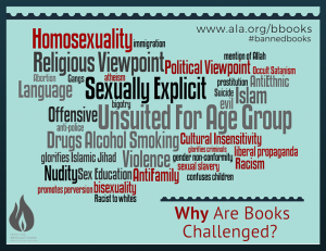 banned books week infographic via ALA, contains a number of common reasons for banning books arranged in a cloud, with link to ala.org/banned