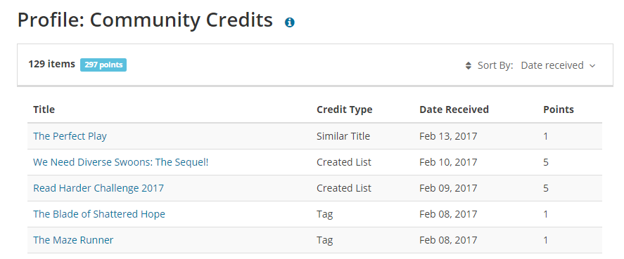screenshot of community credits on library website